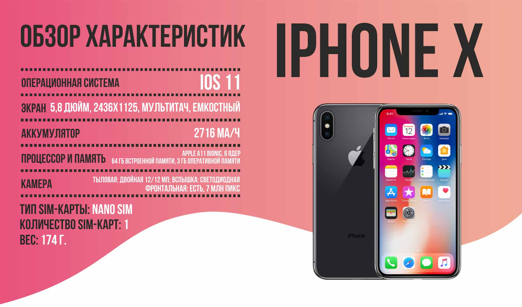 iPhone X_обзор